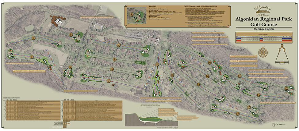 Algonkian Golf Course<br/>Master Plan Improvements