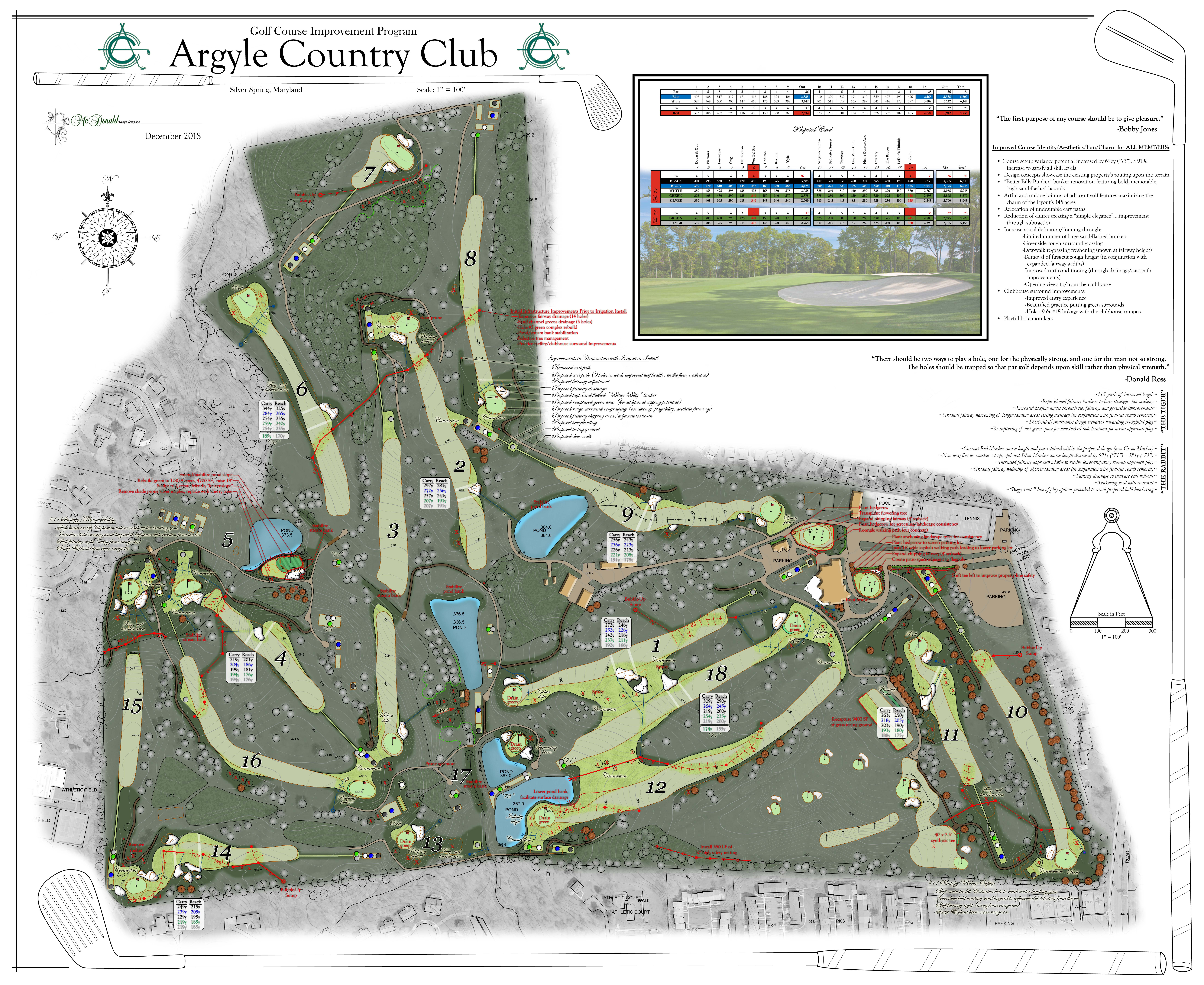 Argyle Country Club<br/>Master Planning