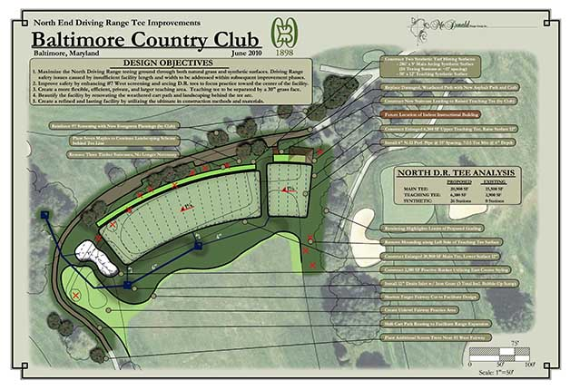Baltimore Country Club<br/>Practice Facility Design