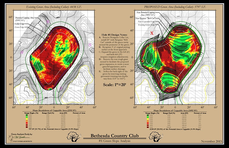 Bethesda Country Club<br/>Green Surface Slope Analysis