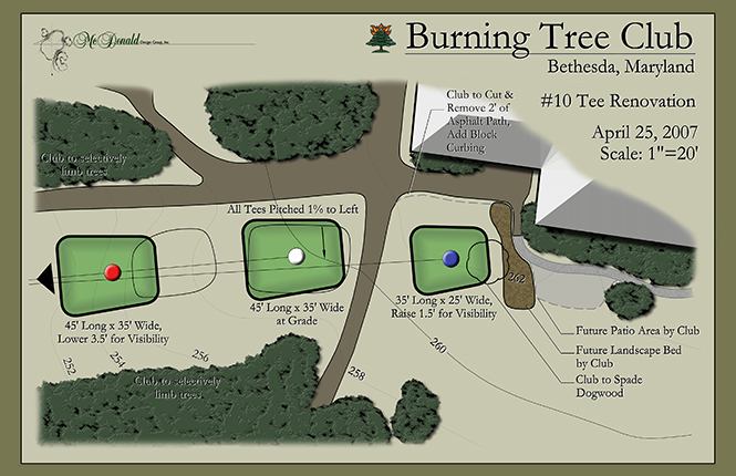Burning Tree Club<br/>Small Scale Course Improvements