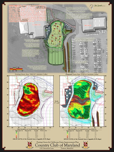 Country Club of Maryland<br/>Practice Facility Design