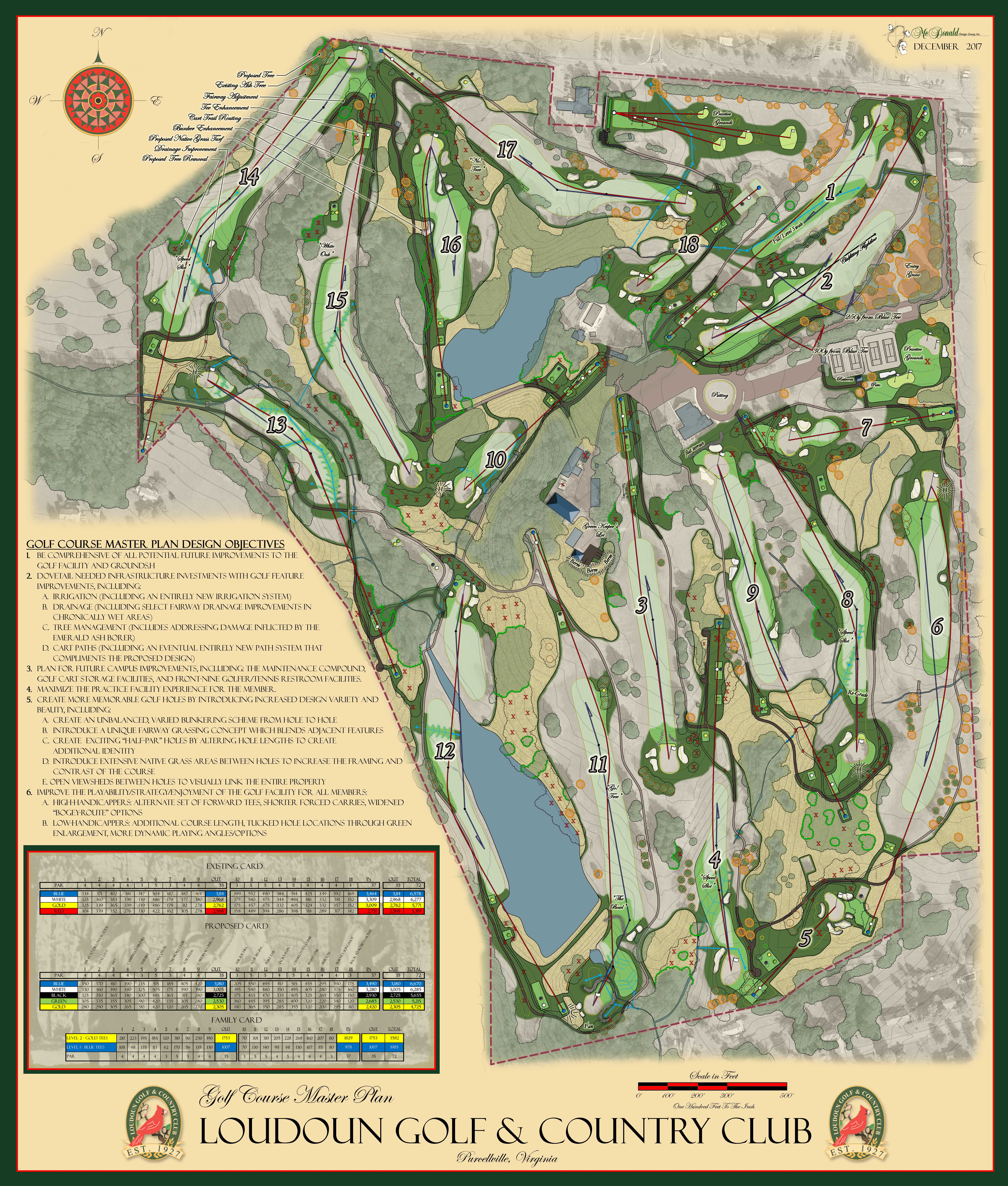 Loudoun Golf & Country Club<br/>Master Planning