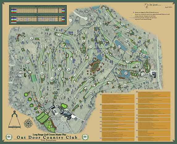 Out Door Country Club<br/>Master Plan Improvements