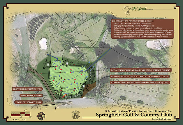 Springfield Golf and Country Club<br/>Practice Facility Design